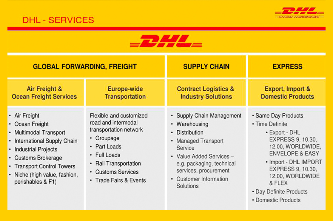 DHL Parcel Services - Approved Service Point